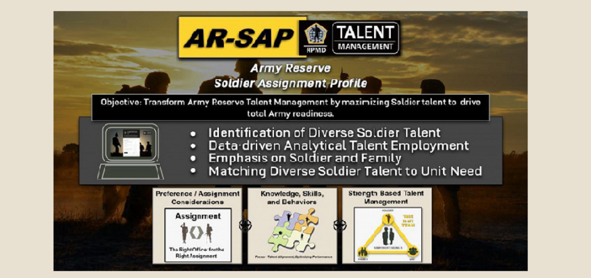 Army HRC rolls out talent management platform for Army Reserve Soldiers.