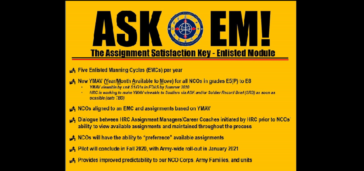 Overview of updated NCO Talent Management Process with ASK-EM.