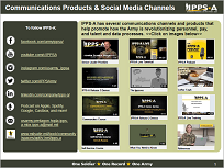 Graphic: Communications Products List