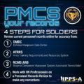 GRAPHIC: USAR PMCS Your Records