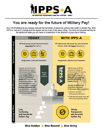 Graphic: You are ready for the future of MilPay Factsheet
